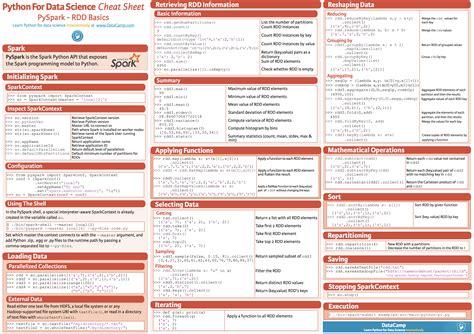 SparkCheat-Sheet