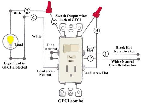 SwitchedGFCI-Outlet-Wiring-Diagram
