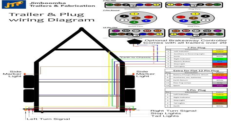 Trailer-BrakePlug-Wiring-Diagram
