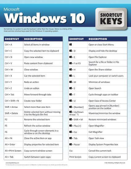 Windows-1.0-ShortcutsCheat-Sheet-Printable