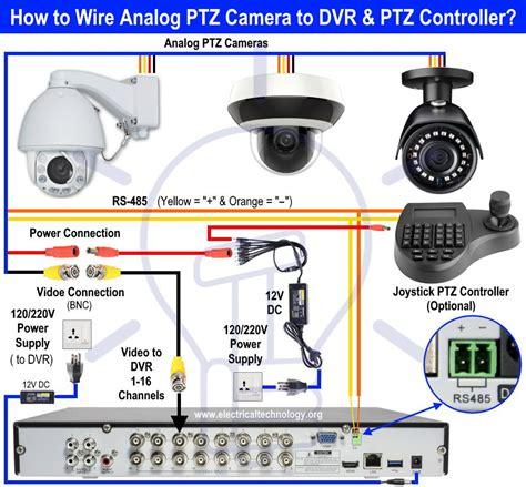 Wiring-Diagramfor-Security-Camera