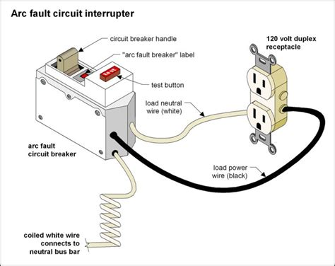 Wiring-GFCIOutlets-in-Series