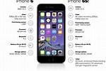 iPhone 6 vs 6s Specs